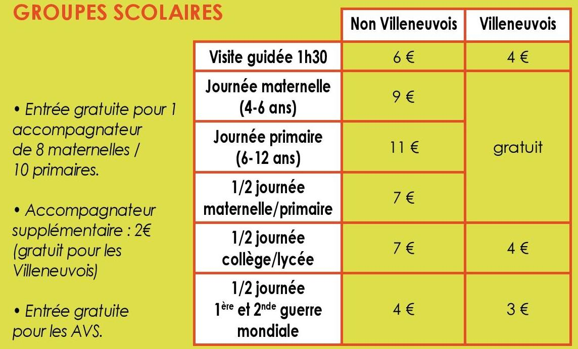 tableau des tarifs pour les groupes scolaires au musée du terroir